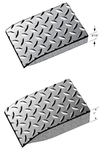 Conductive  Anti-Fatigue Industrial Floor Mats